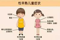 孩子性早熟五个表现 家中有孩子的请注意!